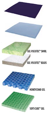stretcher pad core options